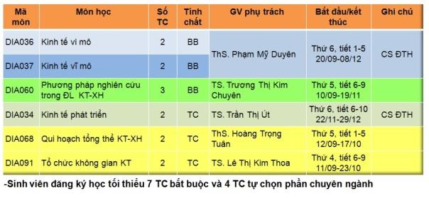 TKB HK5 K32-khoa 2011