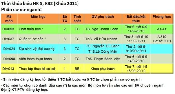 TKB HK5 K32-phan co so nganh-khoa 2011