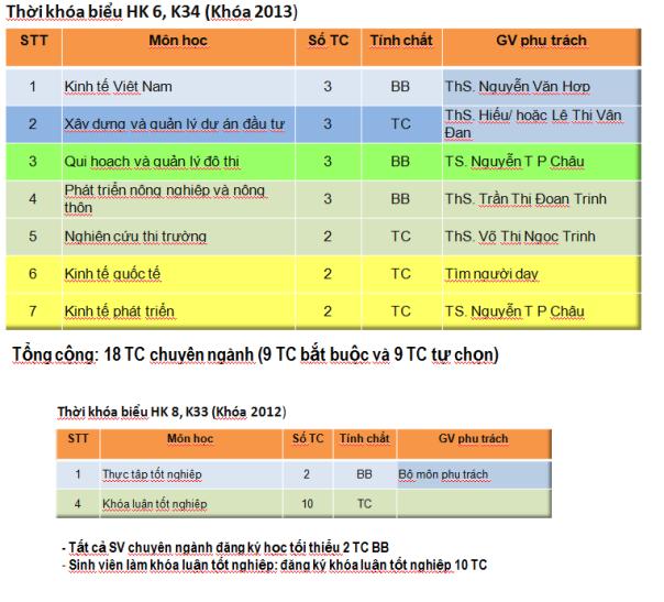 TKB HK6 và 8 SV năm 3 và 4 K33, 34
